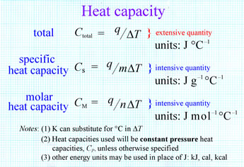 Specific Heat Chart Chemistry CHEM 101 - General Che...